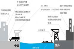广州环航供应链——您身边的新旧设备进口一站式物流服务商